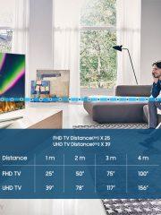 Как да определим правилния размер на телевизора [4/4]