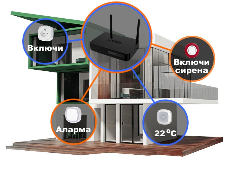 Системата за умен дом Houseper с нов модул за пълна смарт автоматизация